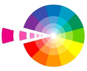 Blog Cozimax uso de cores neutras e similares na decoração do ambiente